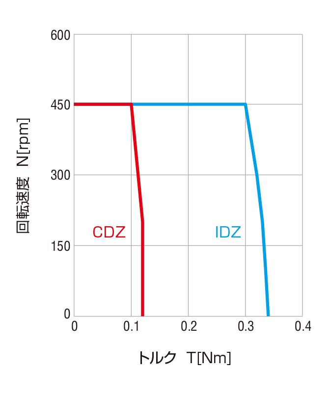 MDH(12)-4006